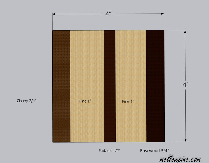 plan for wood coaster