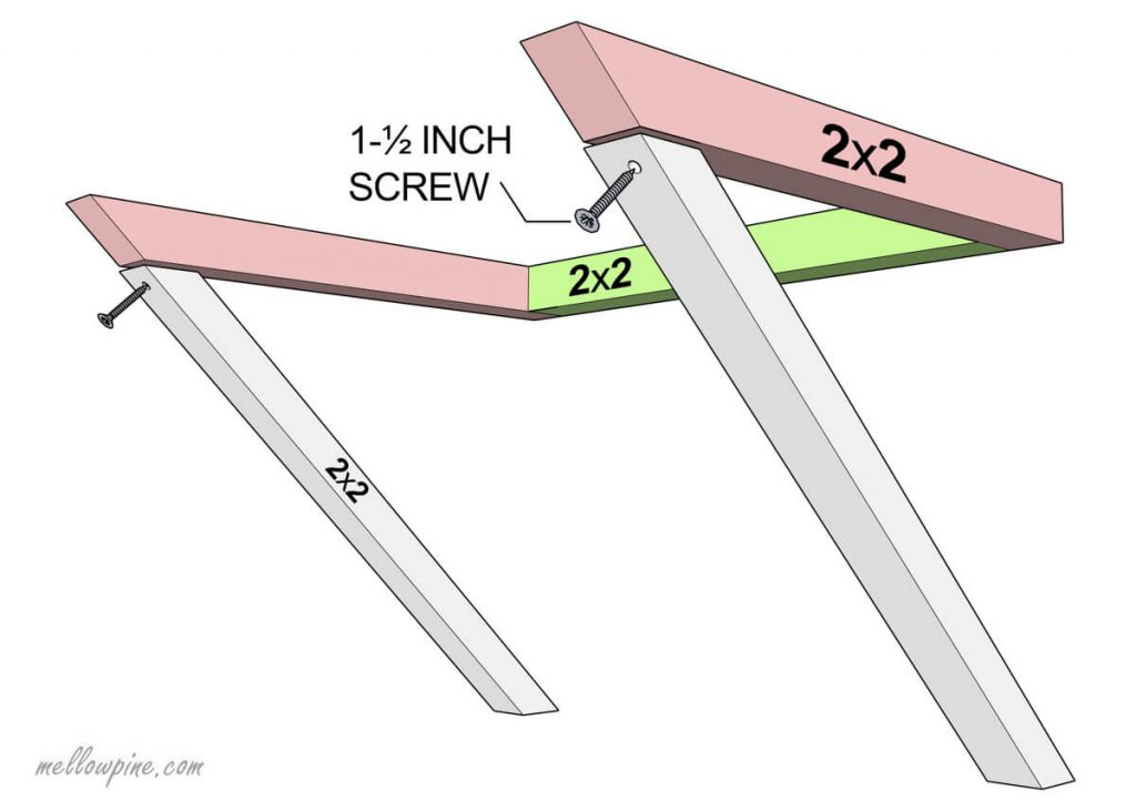 Joining the Z Frame of Table-connecting the slanting piece