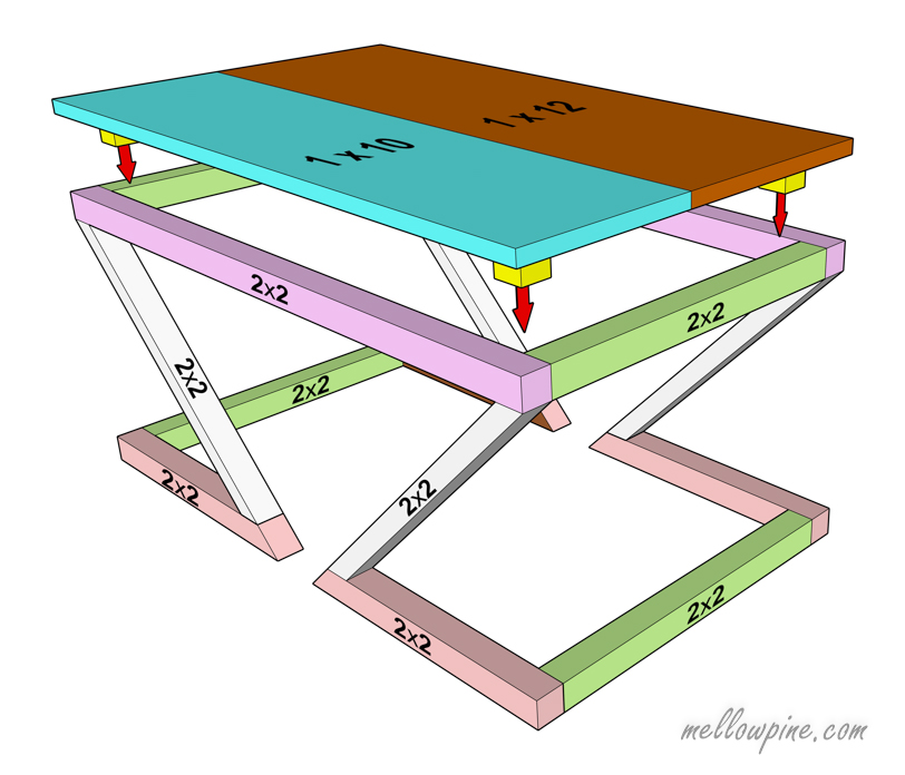 Setting the Table Top into the frame-Configuration 2